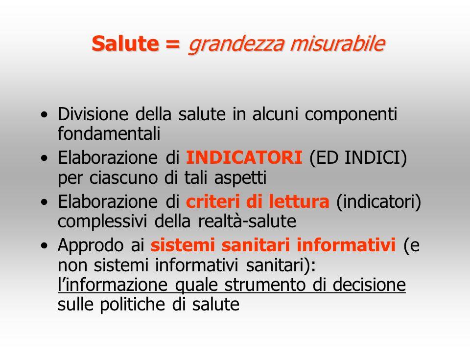 Salute = grandezza misurabile Divisione della salute in alcuni componenti fondamentali Elaborazione di INDICATORI (ED INDICI) per ciascuno di tali asp