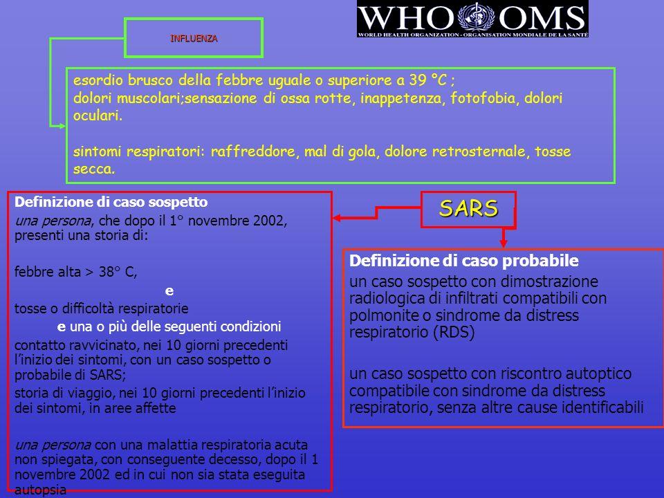 INFLUENZA Definizione di caso sospetto una persona, che dopo il 1° novembre 2002, presenti una storia di: febbre alta > 38° C, e tosse o difficoltà re