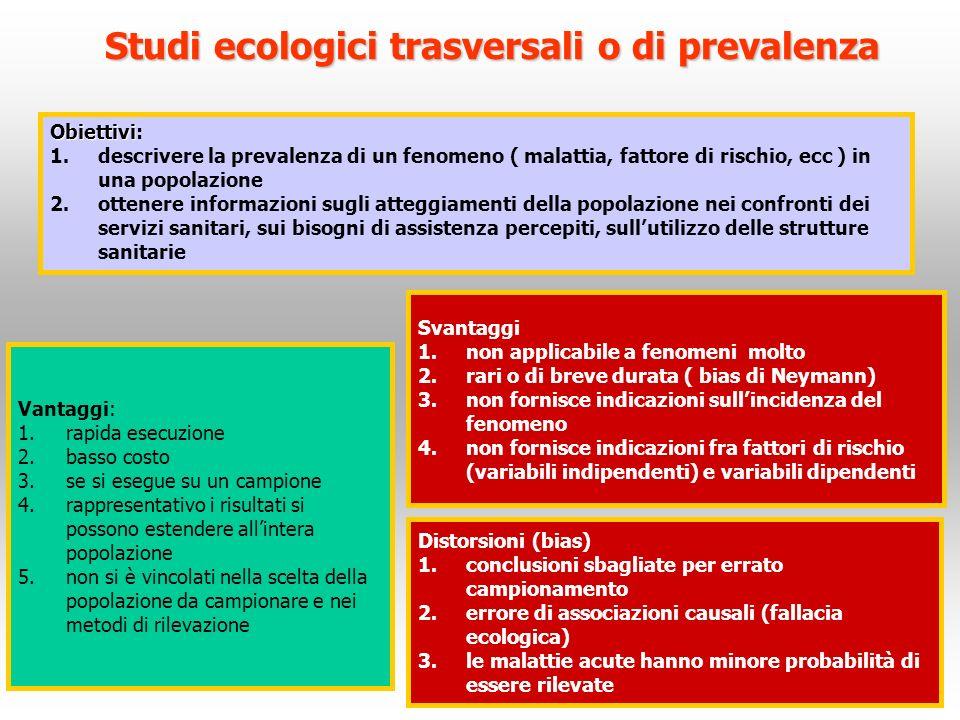 Studi ecologici trasversali o di prevalenza Obiettivi Obiettivi: 1.descrivere la prevalenza di un fenomeno ( malattia, fattore di rischio, ecc ) in un