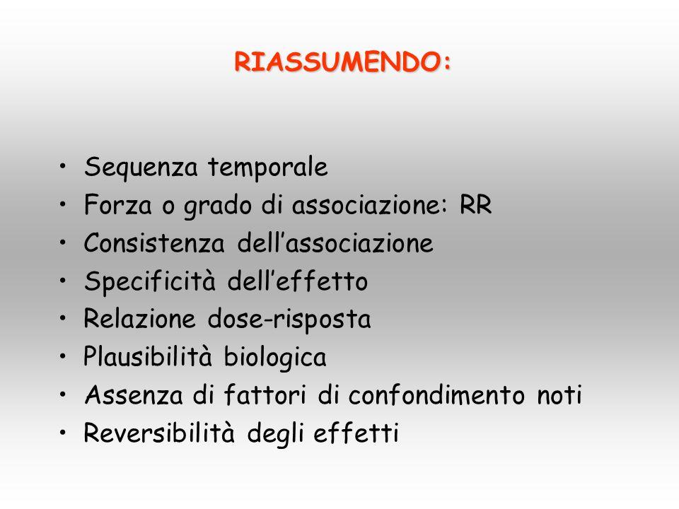 RIASSUMENDO: Sequenza temporale Forza o grado di associazione: RR Consistenza dellassociazione Specificità delleffetto Relazione dose-risposta Plausib