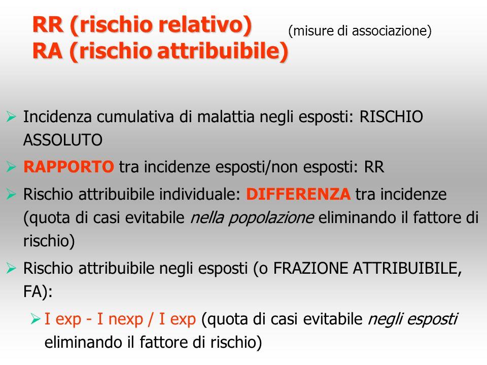 RR (rischio relativo) RA (rischio attribuibile) Incidenza cumulativa di malattia negli esposti: RISCHIO ASSOLUTO RAPPORTO tra incidenze esposti/non es