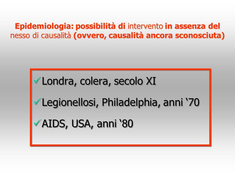 Epidemiologia: possibilità di intervento in assenza del nesso di causalità (ovvero, causalità ancora sconosciuta) Londra, colera, secolo XI Legionello
