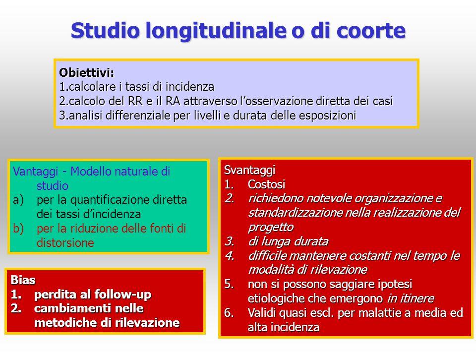 Studio longitudinale o di coorte Vantaggi - Modello naturale di studio a)per la quantificazione diretta dei tassi dincidenza b)per la riduzione delle
