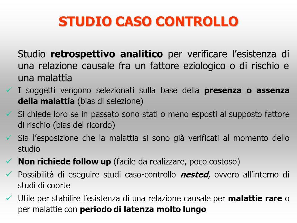 STUDIO CASO CONTROLLO Studio retrospettivo analitico per verificare lesistenza di una relazione causale fra un fattore eziologico o di rischio e una m