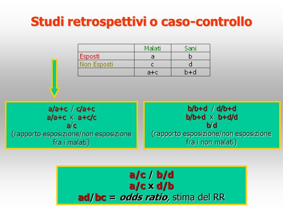 Studi retrospettivi o caso-controllo a/a+c / c/a+c a/a+c x a+c/c a/c (rapporto esposizione/non esposizione fra i malati) b/b+d / d/b+d b/b+d x b+d/d b