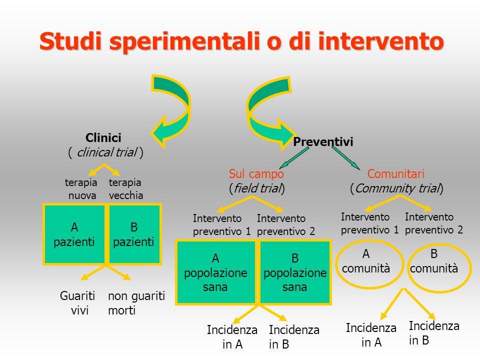 Studi sperimentali o di intervento Clinici ( clinical trial ) Preventivi Sul campo (field trial) Comunitari (Community trial) A pazienti A popolazione