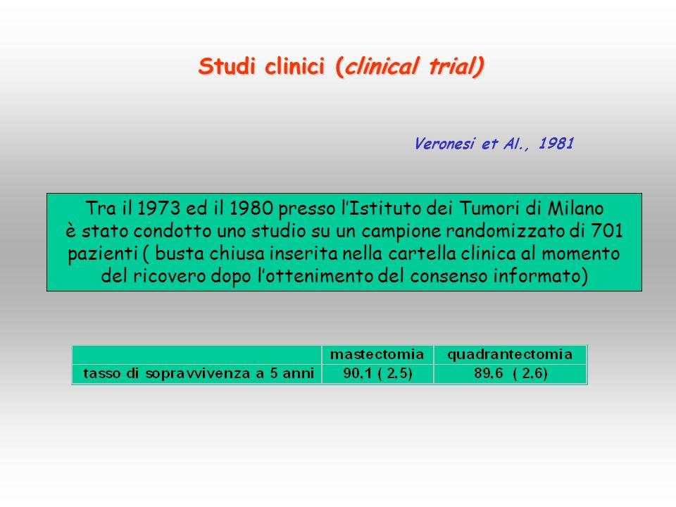 Studi clinici (clinical trial) Veronesi et Al., 1981 Tra il 1973 ed il 1980 presso lIstituto dei Tumori di Milano è stato condotto uno studio su un ca