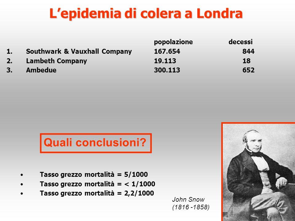 Lepidemia di colera a Londra popolazione decessi 1.Southwark & Vauxhall Company167.654844 2.Lambeth Company19.11318 3.Ambedue300.113652 Quali conclusi