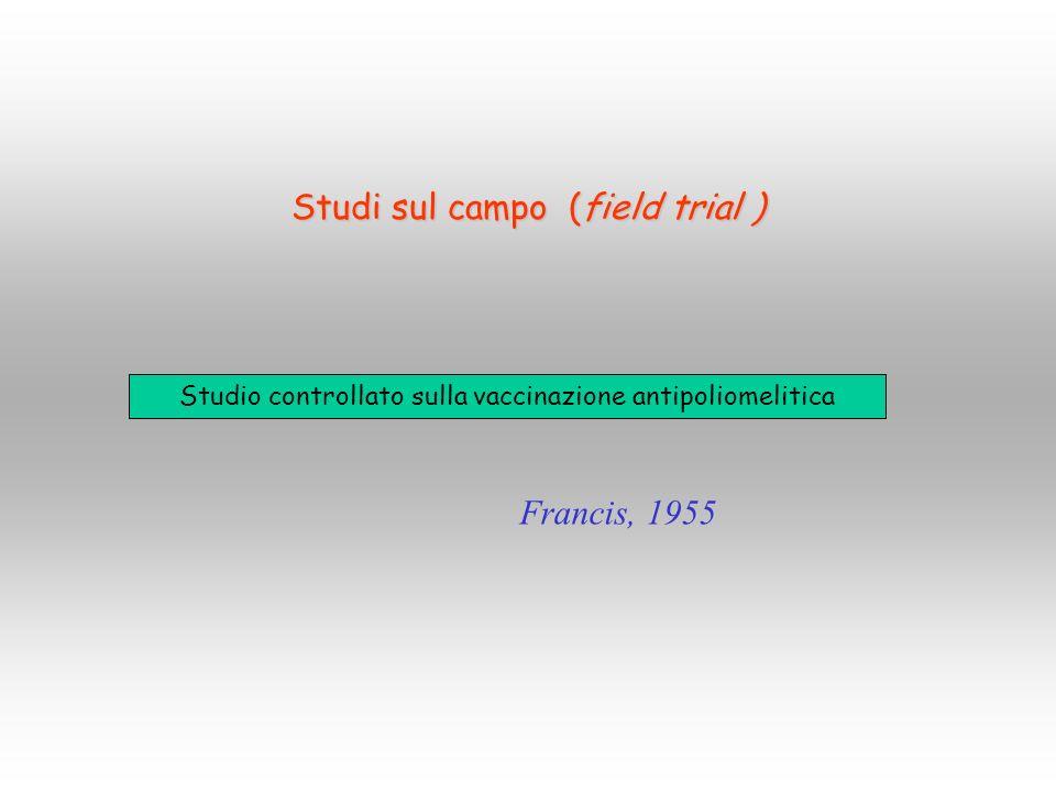 Studi sul campo (field trial ) Studio controllato sulla vaccinazione antipoliomelitica Francis, 1955