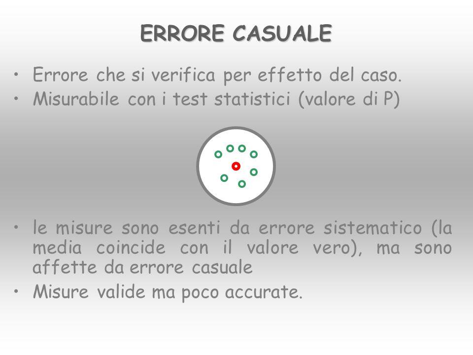 ERRORE CASUALE Errore che si verifica per effetto del caso. Misurabile con i test statistici (valore di P) le misure sono esenti da errore sistematico