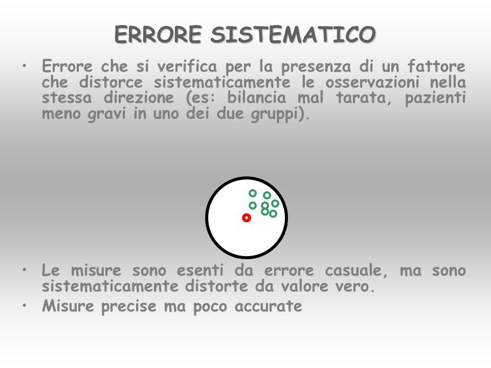 ERRORE SISTEMATICO Errore che si verifica per la presenza di un fattore che distorce sistematicamente le osservazioni nella stessa direzione (es: bila