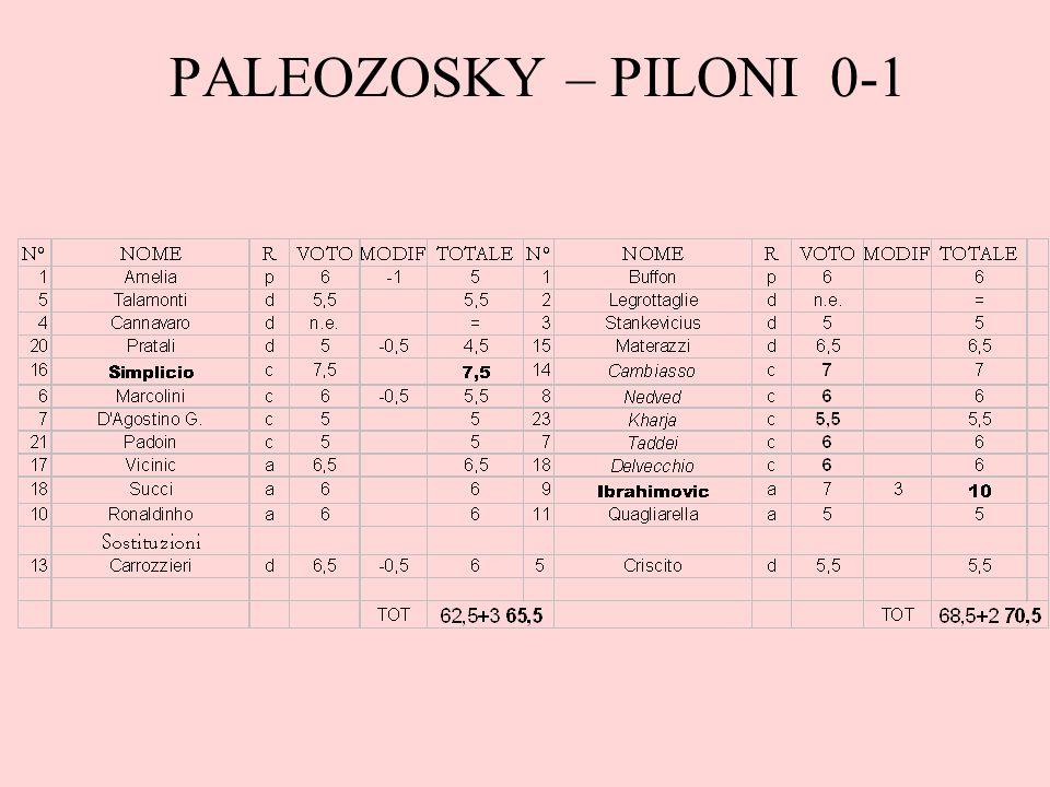 PALEOZOSKY – PILONI 0-1