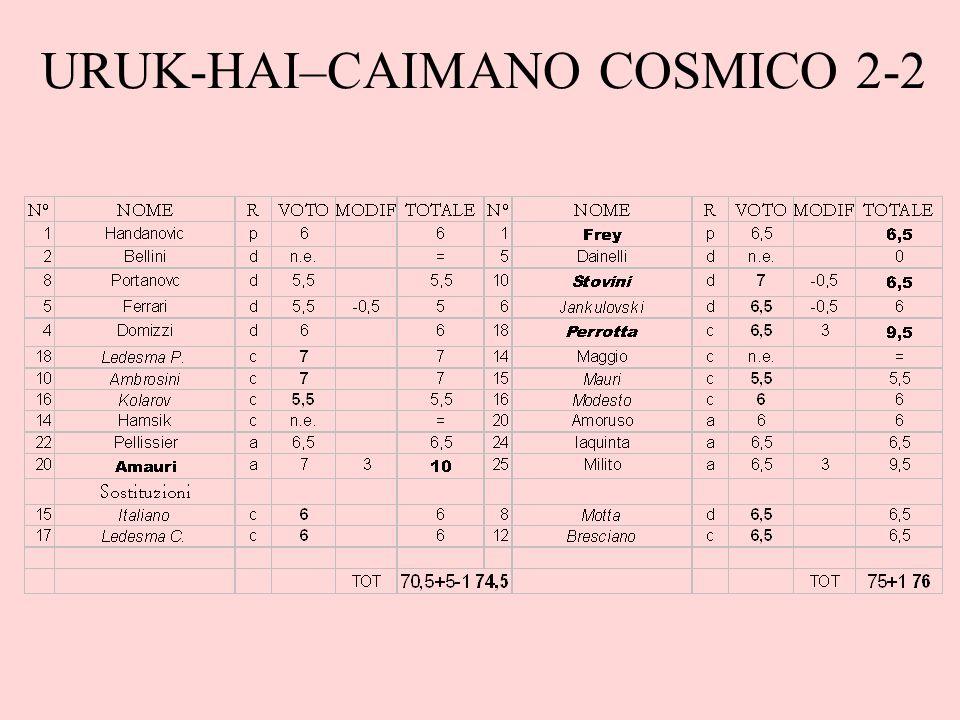 URUK-HAI–CAIMANO COSMICO 2-2