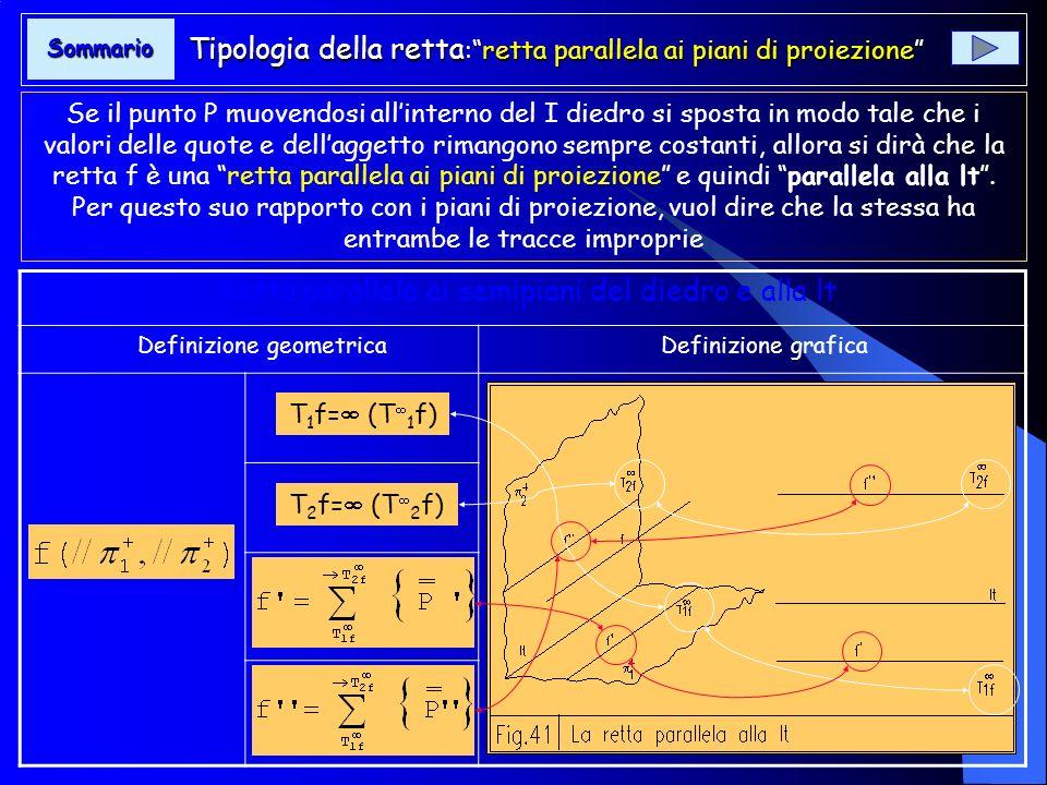 Tipologia della retta: retta orizzontale Quando il punto P si sposta, nello spazio del I diedro restando alla stessa quota rispetto a 1 (quota costant