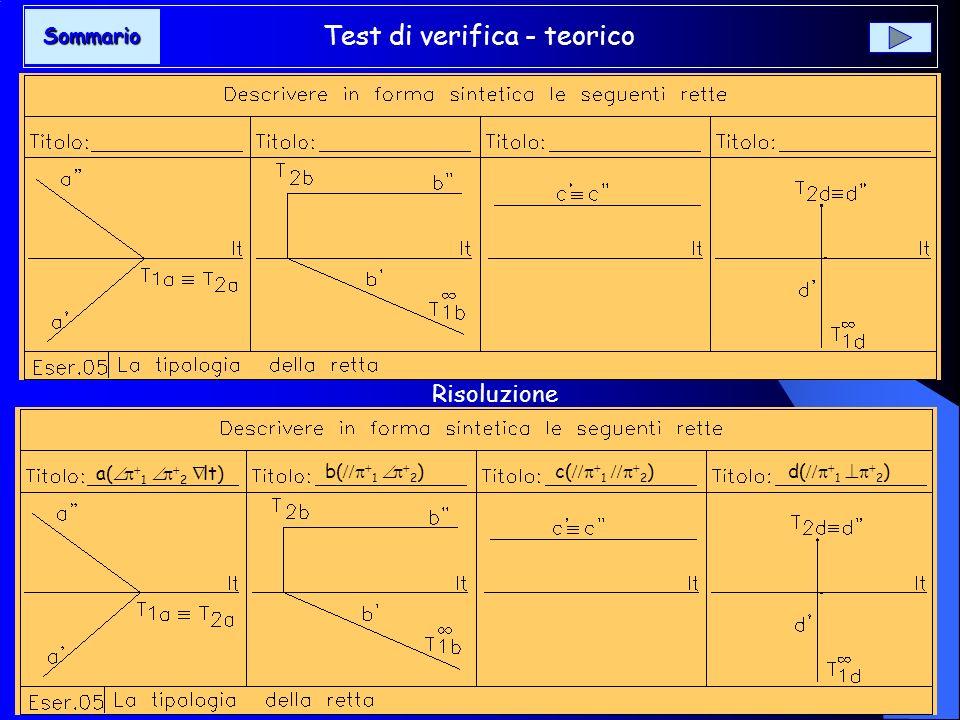 Risoluzione lt T 1a a a T 2a lt b b T 1b T 2b lt T 2c T 1c c c T 1d d d T 2d lt Test di verifica - grafico