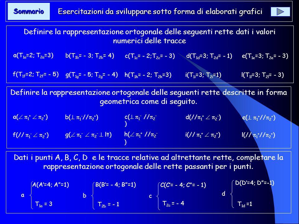Sommario Risoluzione T 1a T 2a b b T 1c T 2c C T 1d T 2d a( 1 2 ) b( 1 2 ) c( 1 2 ) d( 1 2 ) Test di verifica - logico