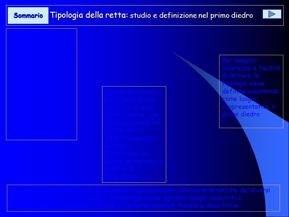 Sommario SfogliareTitolo dellargomento Retta incidente la lt, nei restanti diedri Test di verifica - grafico Test di verifica - teorico Test di verifi