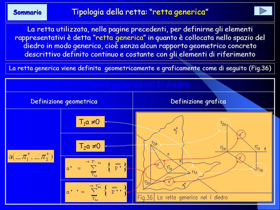 Tipologia della retta: studio e definizione nel primo diedro Tipologia della retta: studio e definizione nel primo diedro Dopo aver definito gli eleme