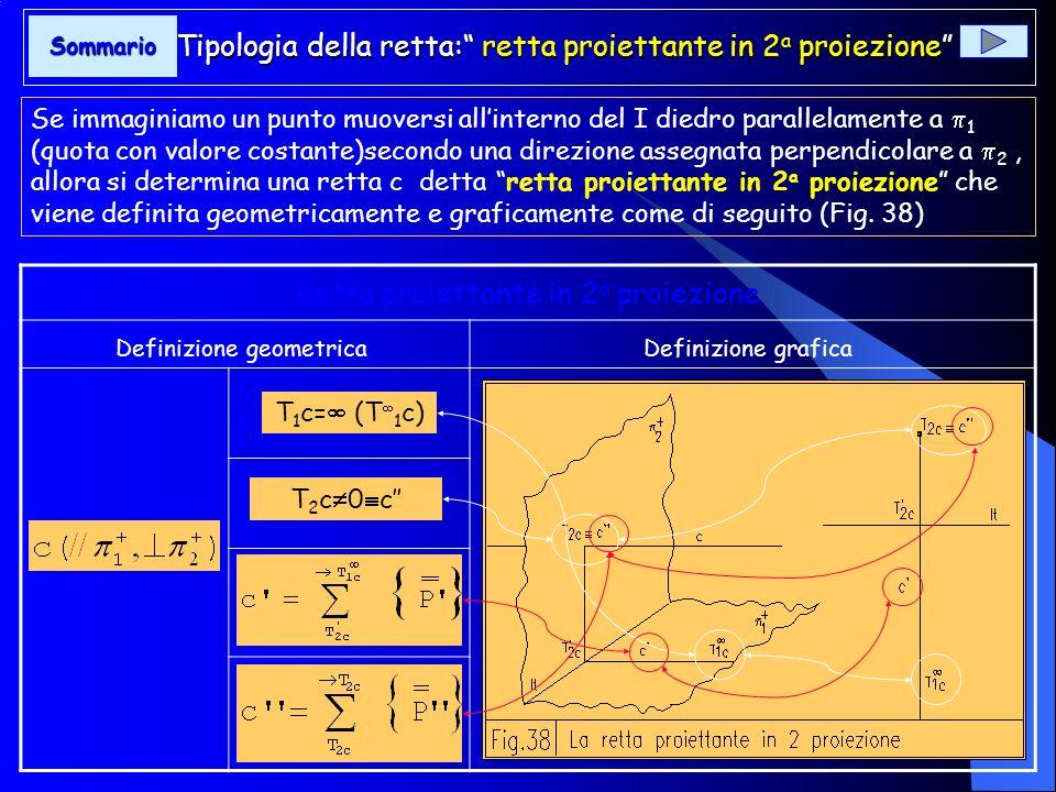 Tipologia della retta: retta proiettante in 1 a proiezione Tipologia della retta: retta proiettante in 1 a proiezione Immaginiamo, invece, che un punt