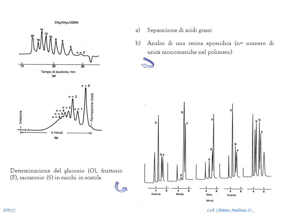 Lab. Chimica Analitica II _HPLC Determinazione del glucosio (G), fruttosio (F), saccarosio (S) in succhi in scatola a)Separazione di acidi grassi b)An
