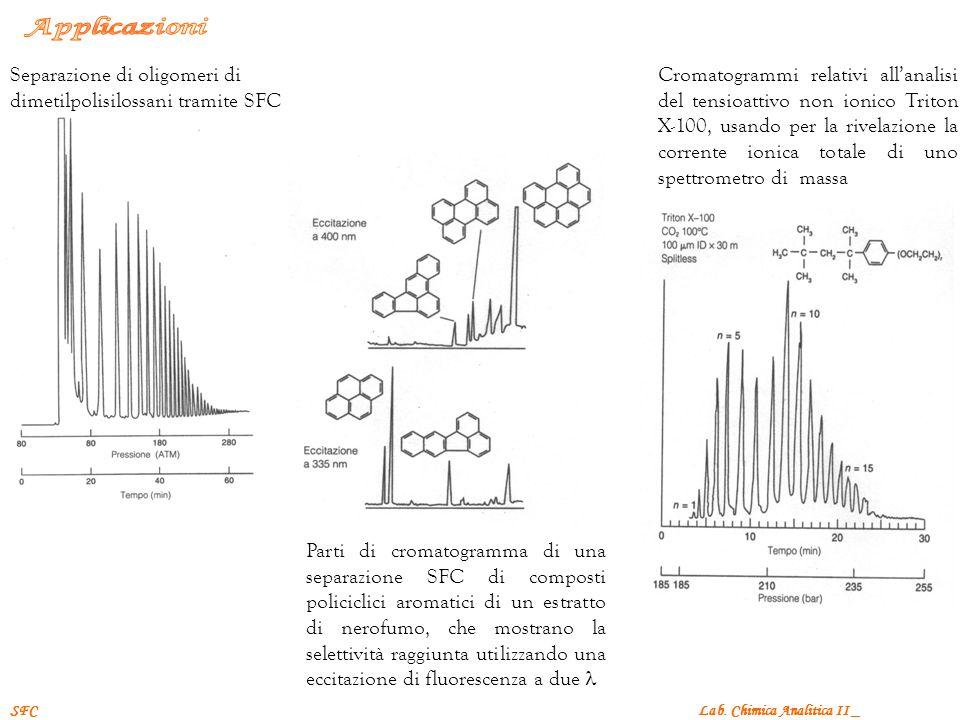 Lab. Chimica Analitica II _SFC Separazione di oligomeri di dimetilpolisilossani tramite SFC Parti di cromatogramma di una separazione SFC di composti