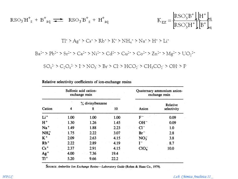 Lab. Chimica Analitica II _HPLC Cromatografia a soppressione di ioni: a)anionica b)cationica