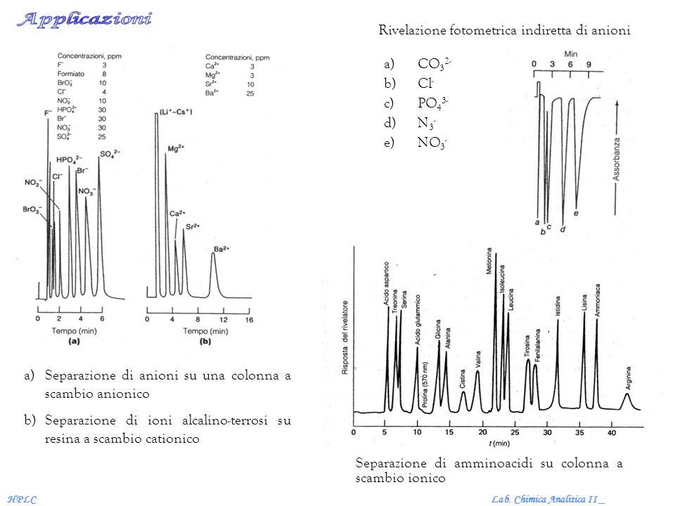 Lab. Chimica Analitica II _HPLC a)Separazione di anioni su una colonna a scambio anionico b)Separazione di ioni alcalino-terrosi su resina a scambio c