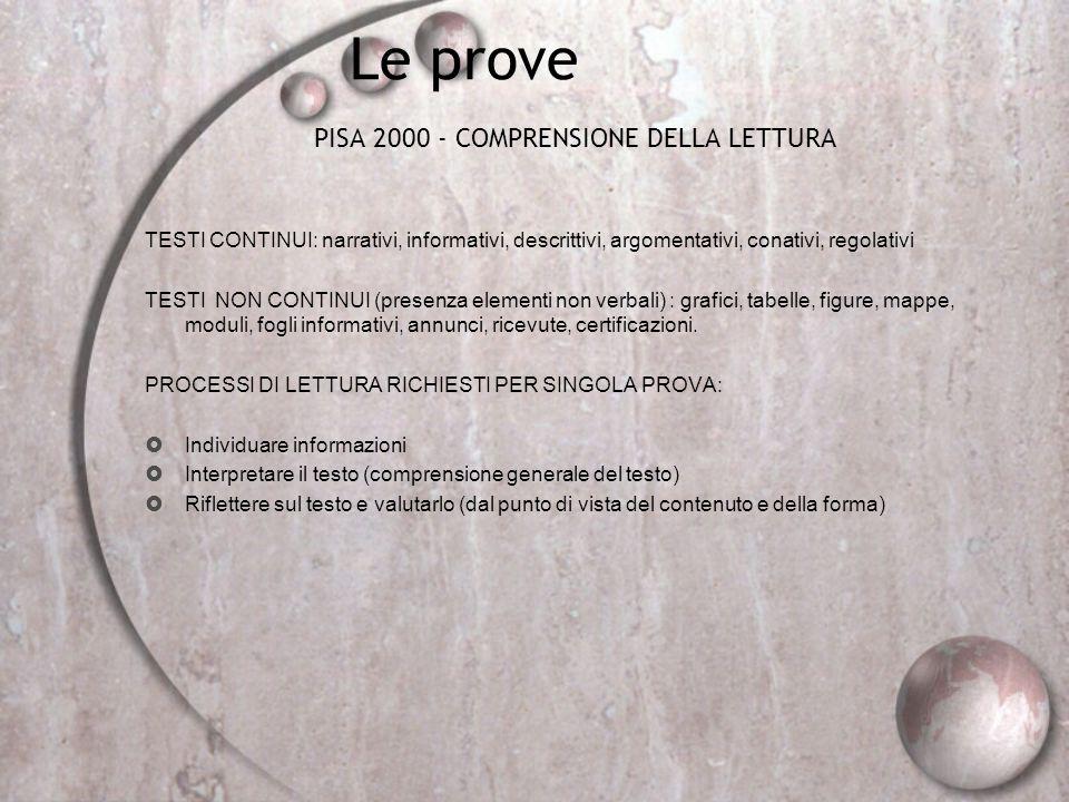 Le prove PISA 2000 - COMPRENSIONE DELLA LETTURA TESTI CONTINUI: narrativi, informativi, descrittivi, argomentativi, conativi, regolativi TESTI NON CON