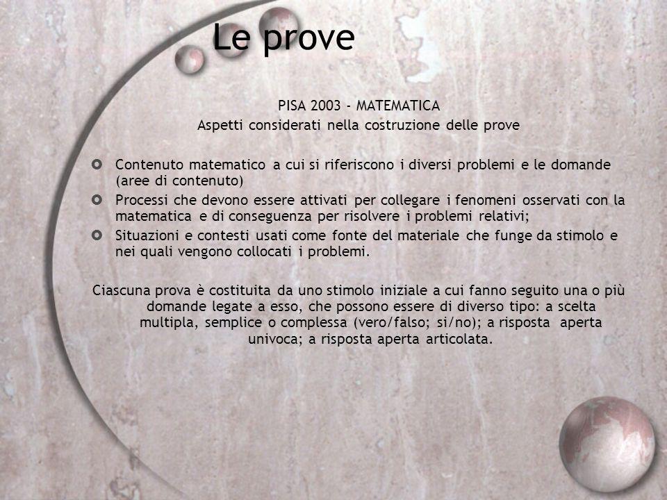 Le prove PISA 2003 - MATEMATICA Aspetti considerati nella costruzione delle prove Contenuto matematico a cui si riferiscono i diversi problemi e le do