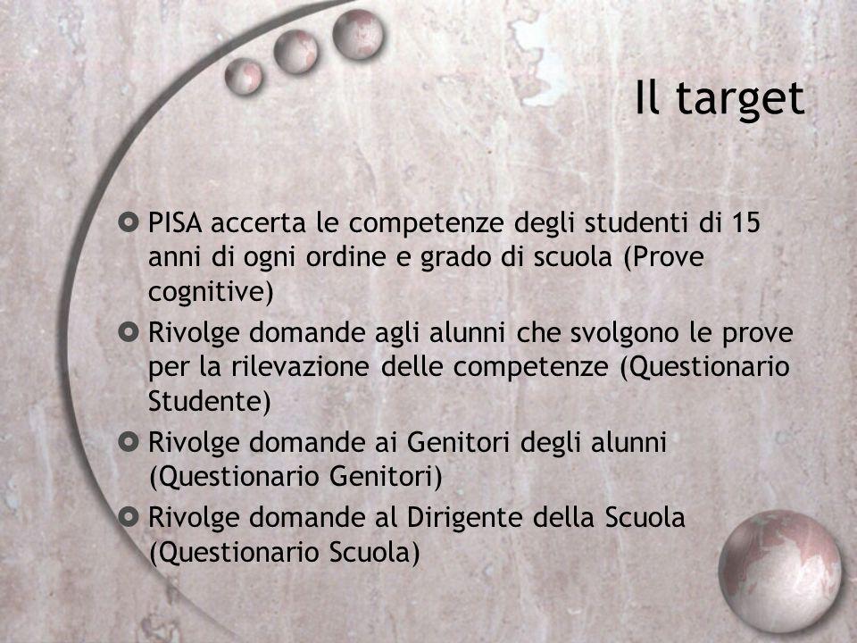 Il target PISA accerta le competenze degli studenti di 15 anni di ogni ordine e grado di scuola (Prove cognitive) Rivolge domande agli alunni che svol