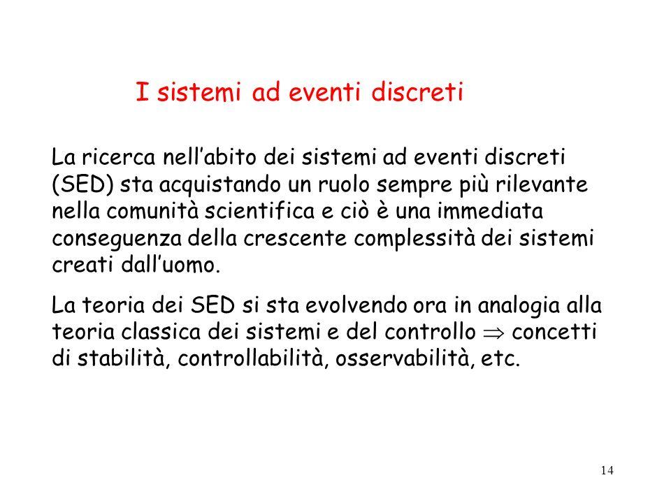 14 I sistemi ad eventi discreti La ricerca nellabito dei sistemi ad eventi discreti (SED) sta acquistando un ruolo sempre più rilevante nella comunità