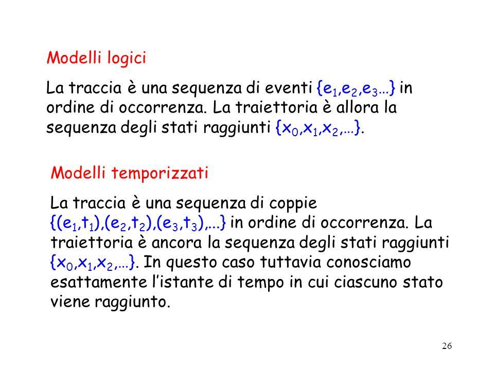 26 Modelli logici La traccia è una sequenza di eventi {e 1,e 2,e 3 …} in ordine di occorrenza. La traiettoria è allora la sequenza degli stati raggiun