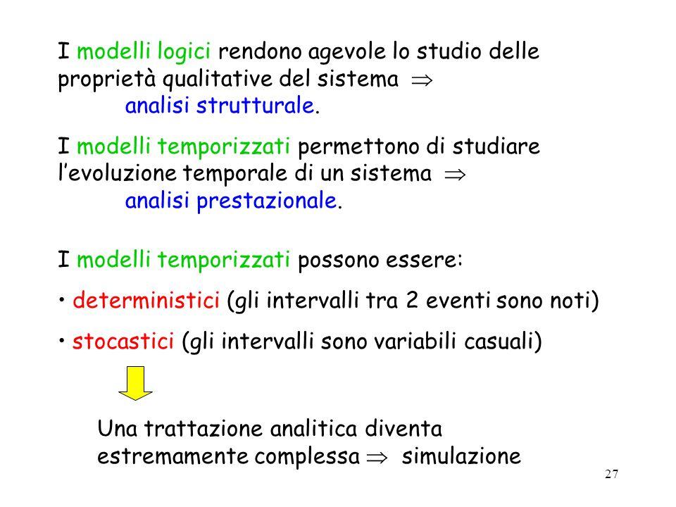 27 I modelli logici rendono agevole lo studio delle proprietà qualitative del sistema analisi strutturale. I modelli temporizzati permettono di studia