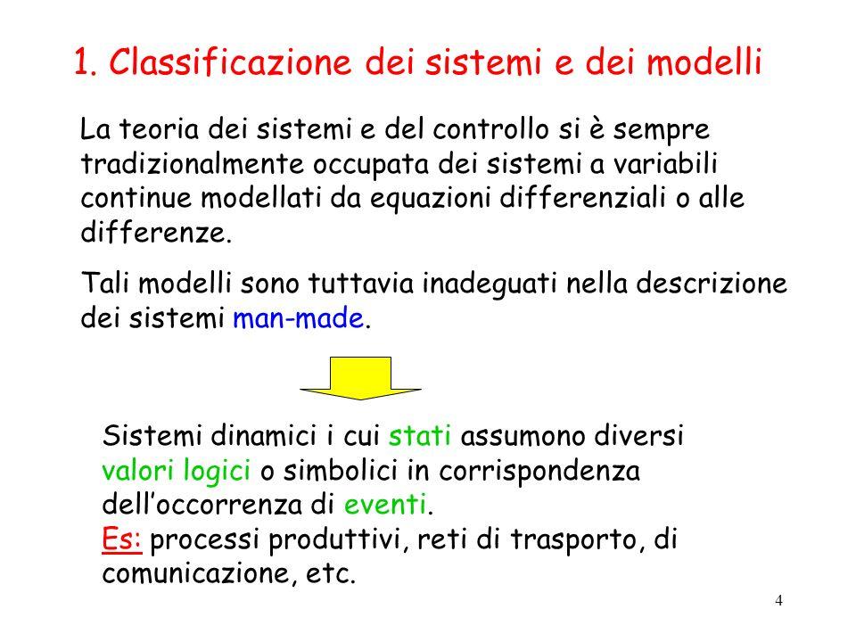 4 1. Classificazione dei sistemi e dei modelli La teoria dei sistemi e del controllo si è sempre tradizionalmente occupata dei sistemi a variabili con