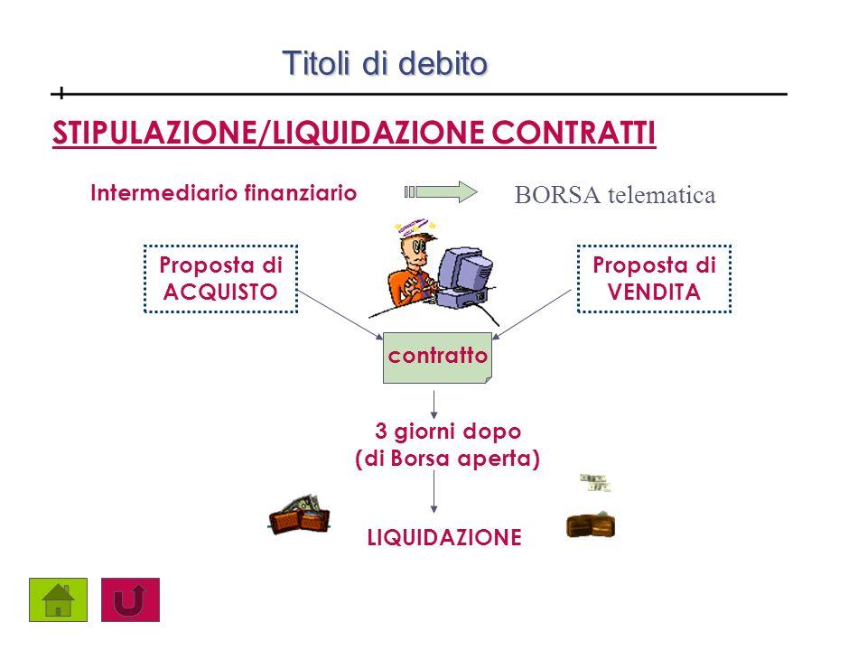 Titoli di capitale Esempio - Acquisto di azioni Il 13 settembre (giovedì) vengono acquistate dalla Banca di Roma, tramite SIM, 5.000 azioni ZETA alla quotazione di 4,52 euro.
