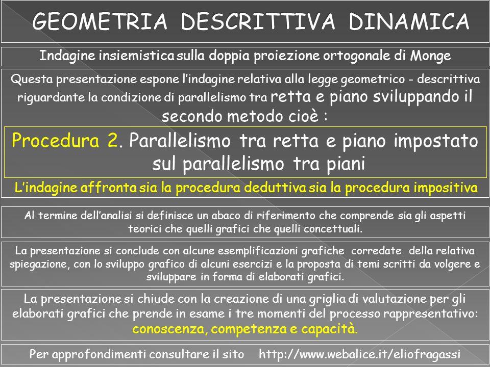 Indagine insiemistica sulla doppia proiezione ortogonale di Monge PARALLELISMO TRA RETTA E PIANO IMPOSTATO SUL PARALLELISMO TRA PIANI Autore Prof.