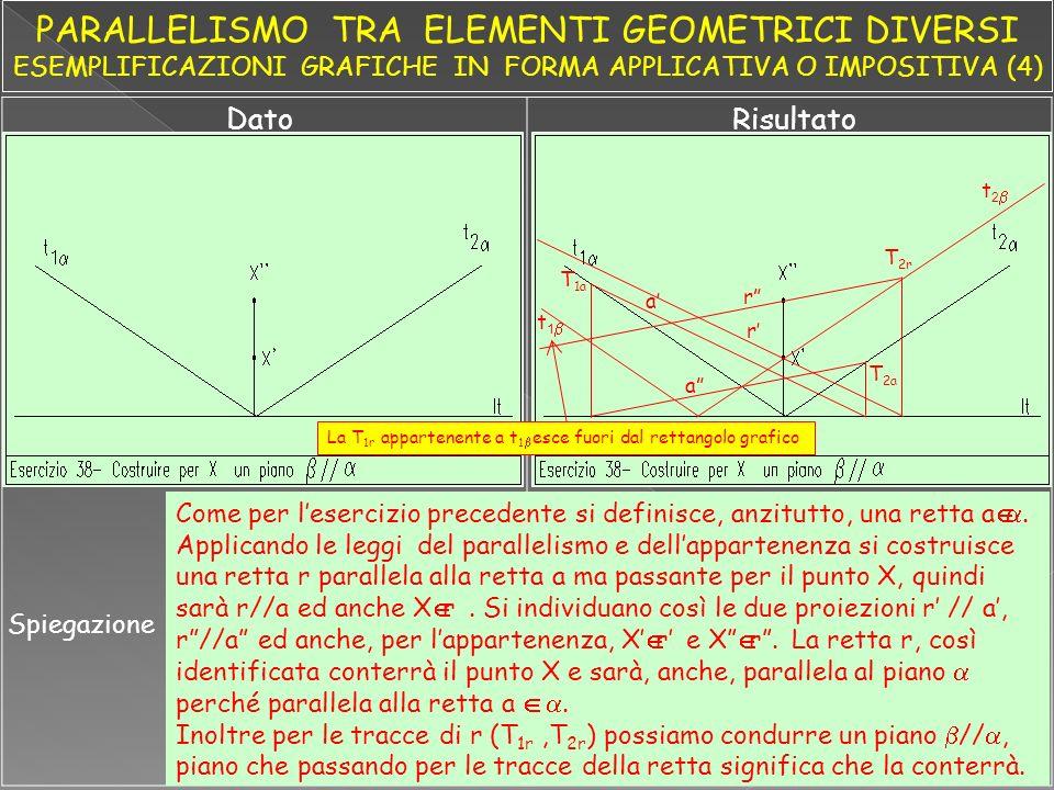 DatoRisultato Spiegazione Come per lesercizio precedente si definisce, anzitutto, una retta a.