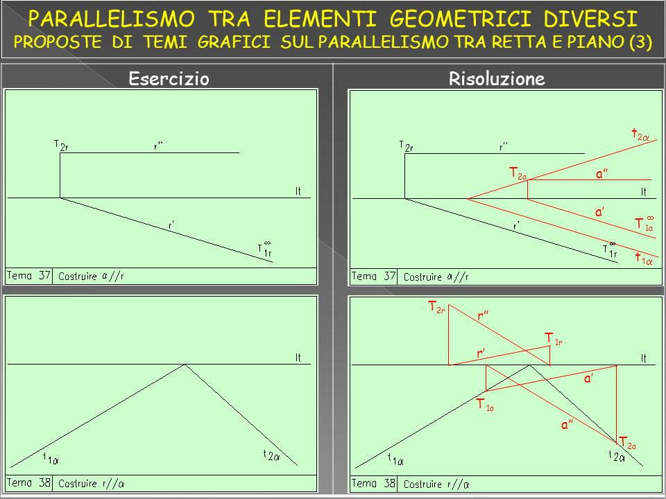 RisoluzioneEsercizio s s T 2s T 1s t 2 t 1 s s T 2s T 1s r r T 2r T 1r