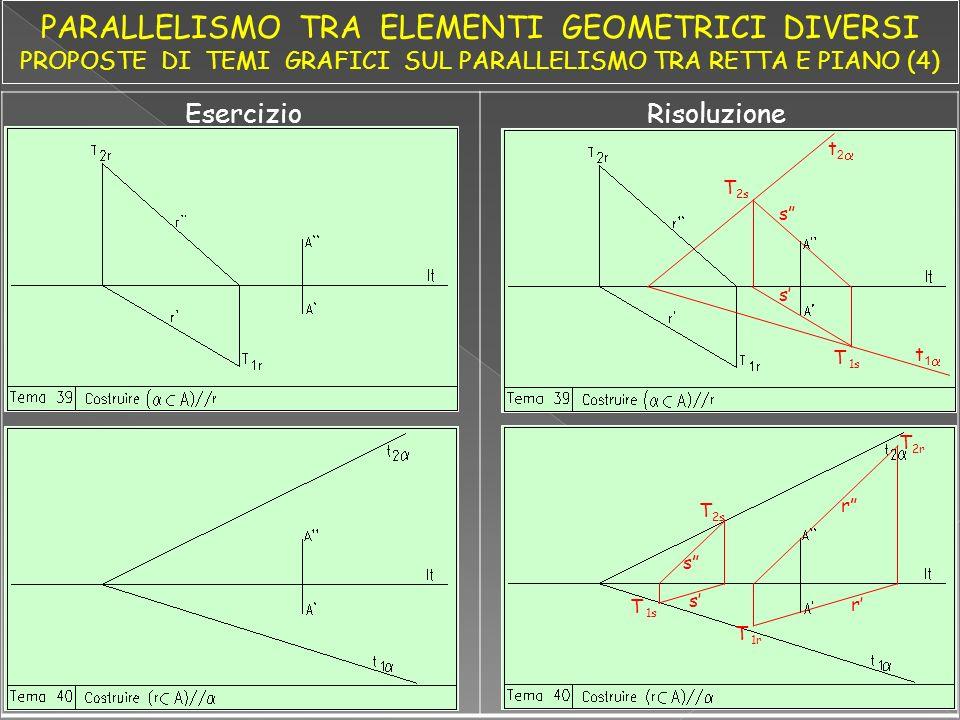 1.Dati la retta r(T 1r =3; T 2r =6) ed il punto A(A=1; A=3) definire e rappresentare un piano tale che sia ( A)//r.