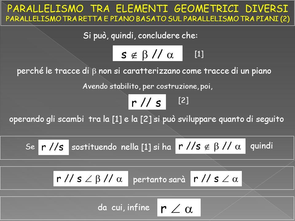 Si può, quindi, concludere che: s // perché le tracce di non si caratterizzano come tracce di un piano [1] Avendo stabilito, per costruzione, poi, r // s [2] operando gli scambi tra la [1] e la [2] si può sviluppare quanto di seguito r //s r //s // Se sostituendo nella [1] si ha quindi r // s // r // s pertanto sarà da cui, infine r