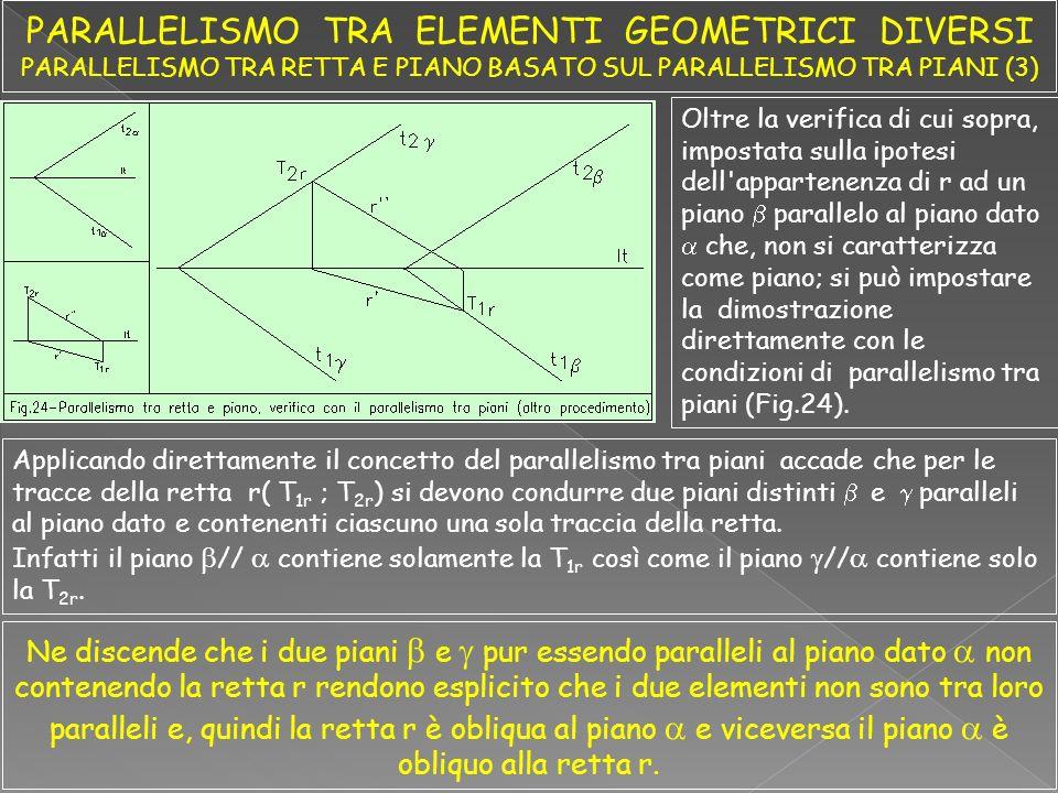 Oltre la verifica di cui sopra, impostata sulla ipotesi dell appartenenza di r ad un piano parallelo al piano dato che, non si caratterizza come piano; si può impostare la dimostrazione direttamente con le condizioni di parallelismo tra piani (Fig.24).