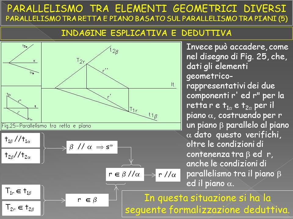 INDAGINE ESPLICATIVA E DEDUTTIVA Ragionando sullo schema di cui sopra si riscontra che i due piani e si qualificano, geometricamente, come piani paralleli generando una retta impropria s, quindi è //.