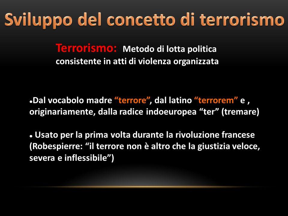 Dal vocabolo madre terrore, dal latino terrorem e, originariamente, dalla radice indoeuropea ter (tremare) Usato per la prima volta durante la rivoluz