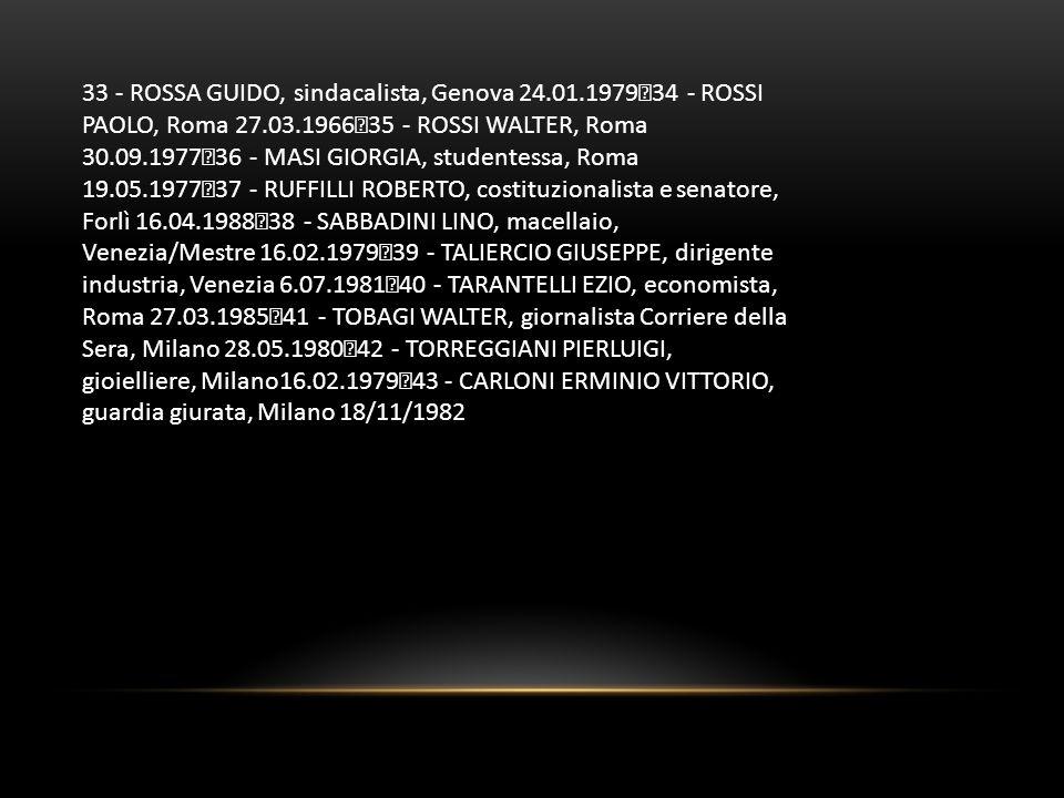 33 - ROSSA GUIDO, sindacalista, Genova 24.01.1979 34 - ROSSI PAOLO, Roma 27.03.1966 35 - ROSSI WALTER, Roma 30.09.1977 36 - MASI GIORGIA, studentessa,