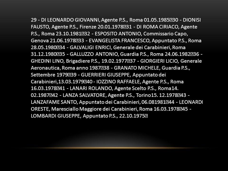 29 - DI LEONARDO GIOVANNI, Agente P.S., Roma 01.05.1985 30 - DIONISI FAUSTO, Agente P.S., Firenze 20.01.1978 31 - DI ROMA CIRIACO, Agente P.S., Roma 2