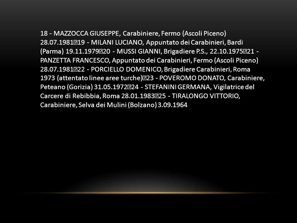 18 - MAZZOCCA GIUSEPPE, Carabiniere, Fermo (Ascoli Piceno) 28.07.1981 19 - MILANI LUCIANO, Appuntato dei Carabinieri, Bardi (Parma) 19.11.1979 20 - MU