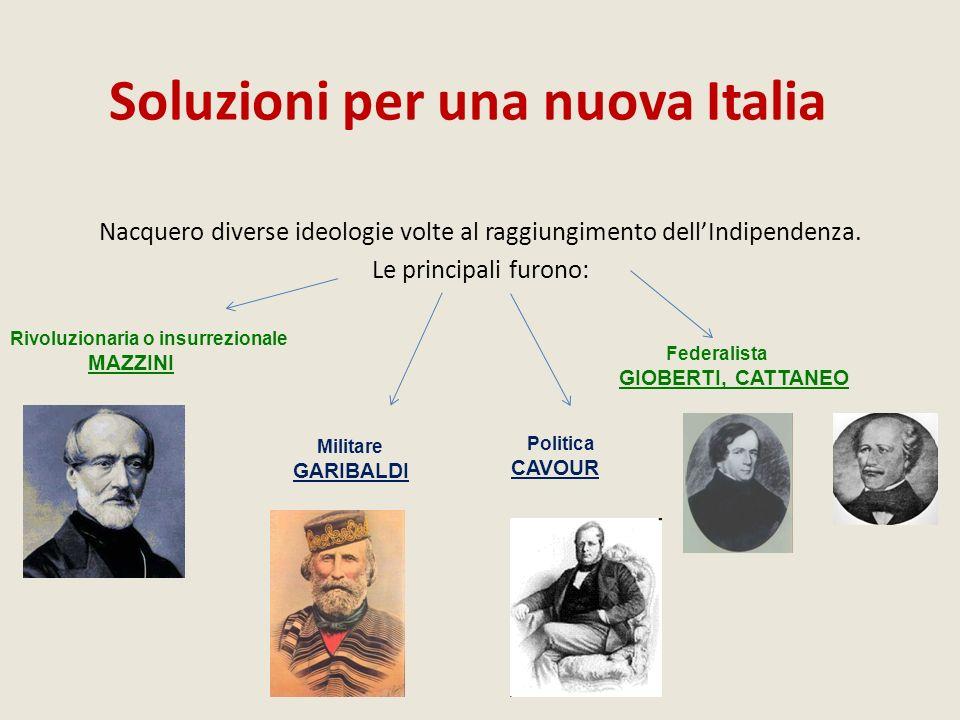 Soluzioni per una nuova Italia Nacquero diverse ideologie volte al raggiungimento dellIndipendenza. Le principali furono: Rivoluzionaria o insurrezion