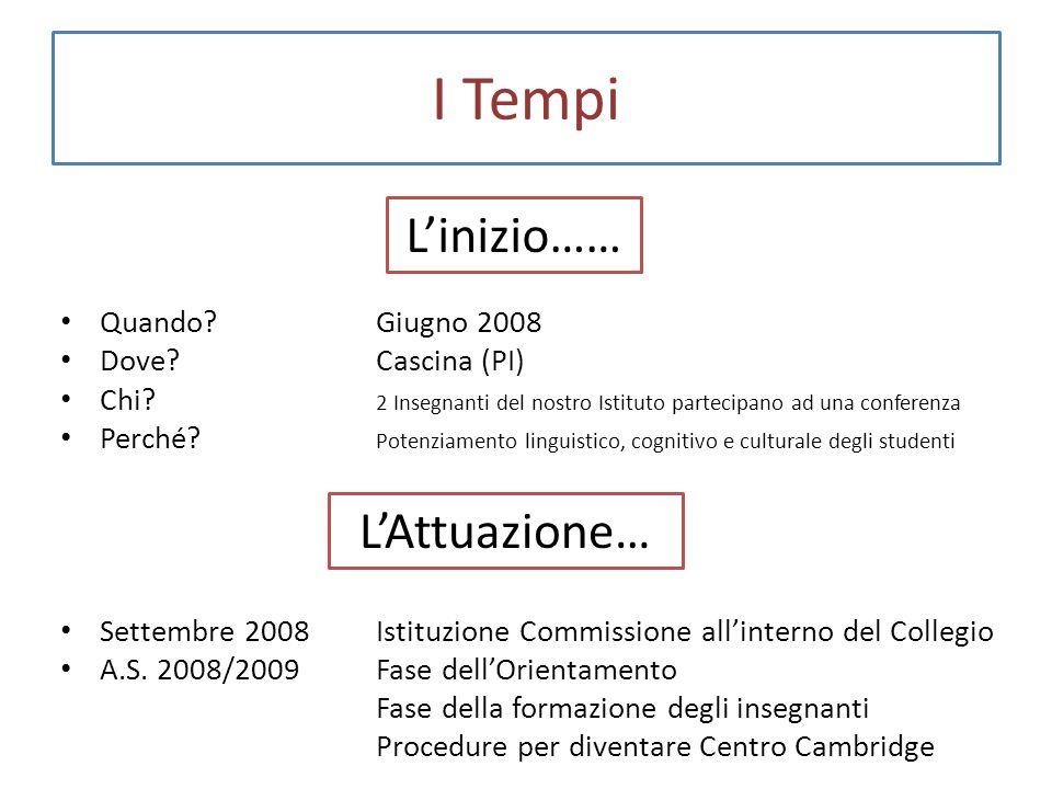 I Tempi Quando Giugno 2008 Dove Cascina (PI) Chi.