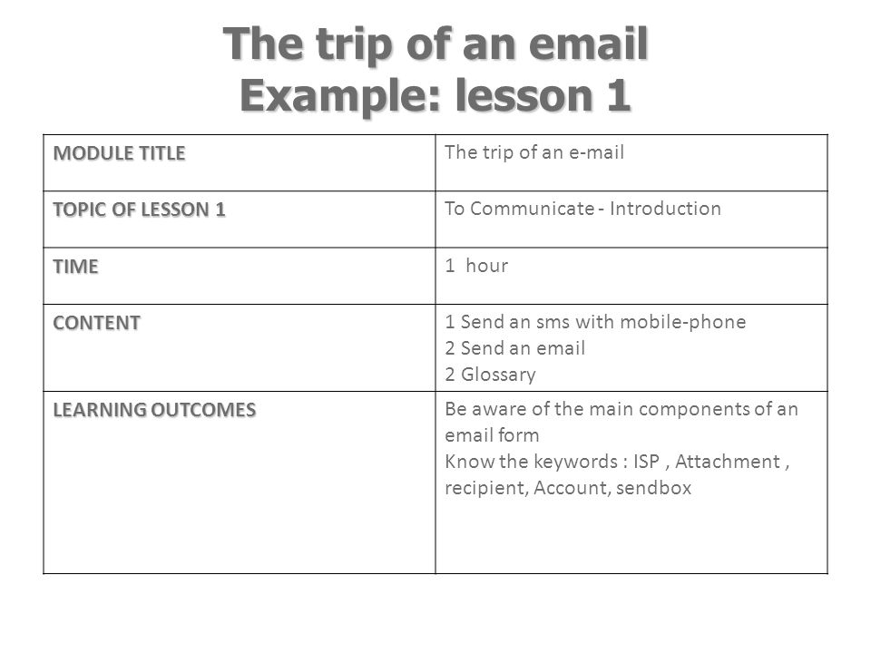 The trip of an email Example: lesson 1 MODULE TITLE The trip of an e-mail TOPIC OF LESSON 1 To Communicate - Introduction TIME1 hour CONTENT1 Send an sms with mobile-phone 2 Send an email 2 Glossary LEARNING OUTCOMES Be aware of the main components of an email form Know the keywords : ISP, Attachment, recipient, Account, sendbox