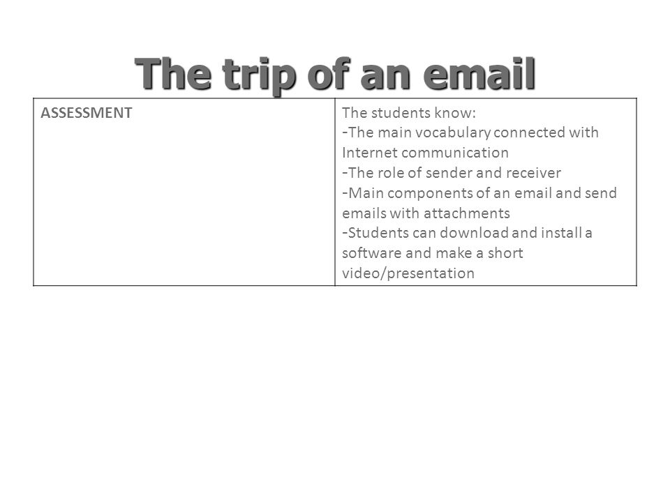 The trip of an email ASSESSMENTThe students know: - The main vocabulary connected with Internet communication - The role of sender and receiver - Main components of an email and send emails with attachments - Students can download and install a software and make a short video/presentation